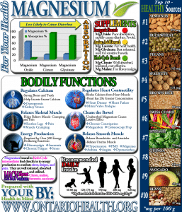 Magnesium Infographic - Optimum Integrative