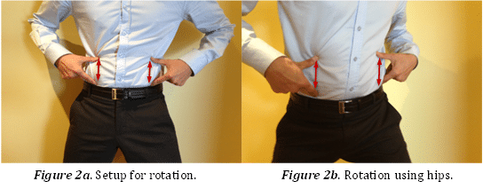 Golfing Hip Rotation - Optimum Integrative